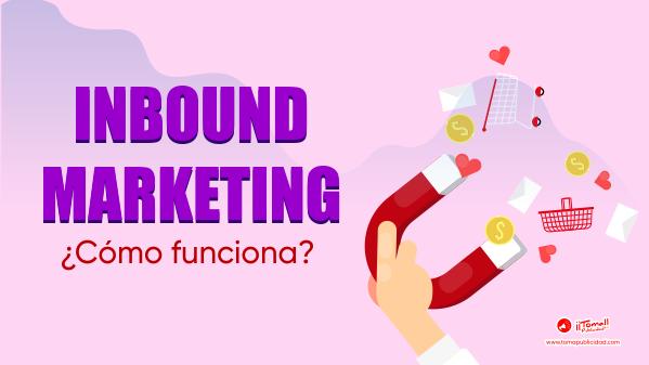 Inboun Marketing ¿Cómo funciona?