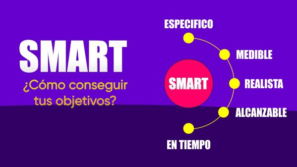 Smart ¿Cómo conseguir tus objetivos?